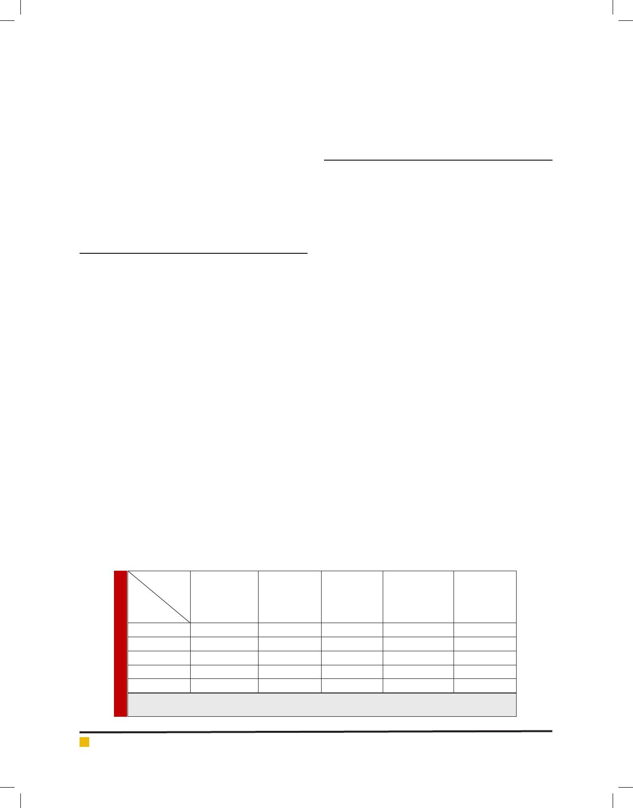 Biomedical Communication Block Diagram From State Space Donya Nias Et Al