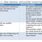 Table 2: Main objectives and usability research questions