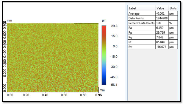 Figure 1: Profilometry Micrograph For surface roughness (Ra) of a group 1 specimen