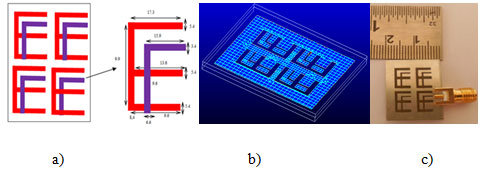 Figure 1 a) geometric coordinates (units in milimeter); b) simulation snapshot & c) fabricated prototypes of EF Shaped with 2x2 grid pattern.